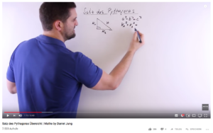 Youtube-Tutorials Mathe